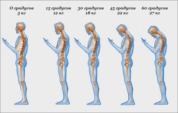 smartfon-i-spina
